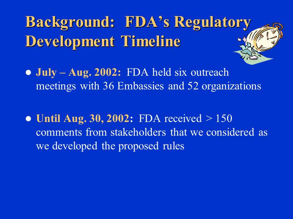 Background: FDA's Regulatory Development Timeline July – Aug.