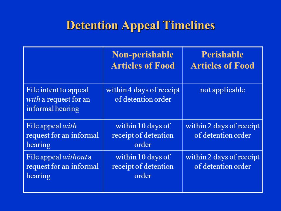Detention Appeal Timelines Non-perishable Articles of Food Perishable Articles of Food File intent to appeal with a request for an informal hearing within 4 days of receipt of detention order not applicable File appeal with request for an informal hearing within 10 days of receipt of detention order within 2 days of receipt of detention order File appeal without a request for an informal hearing within 10 days of receipt of detention order within 2 days of receipt of detention order