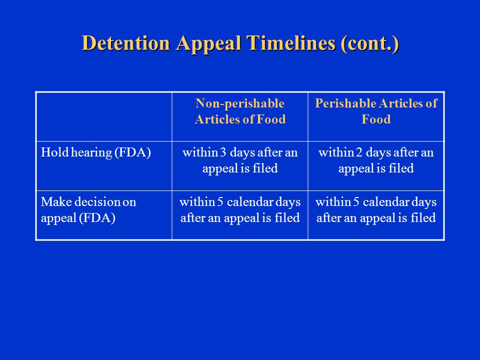 Detention Appeal Timelines (cont.) Non-perishable Articles of Food Perishable Articles of Food Hold hearing (FDA)within 3 days after an appeal is filed within 2 days after an appeal is filed Make decision on appeal (FDA) within 5 calendar days after an appeal is filed