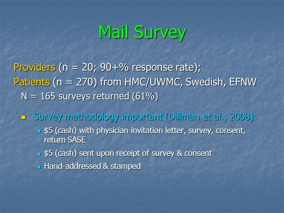 Mail Survey Providers (n = 20; 90+% response rate); Patients (n = 270) from HMC/UWMC, Swedish, EFNW N = 165 surveys returned (61%) Survey methodology