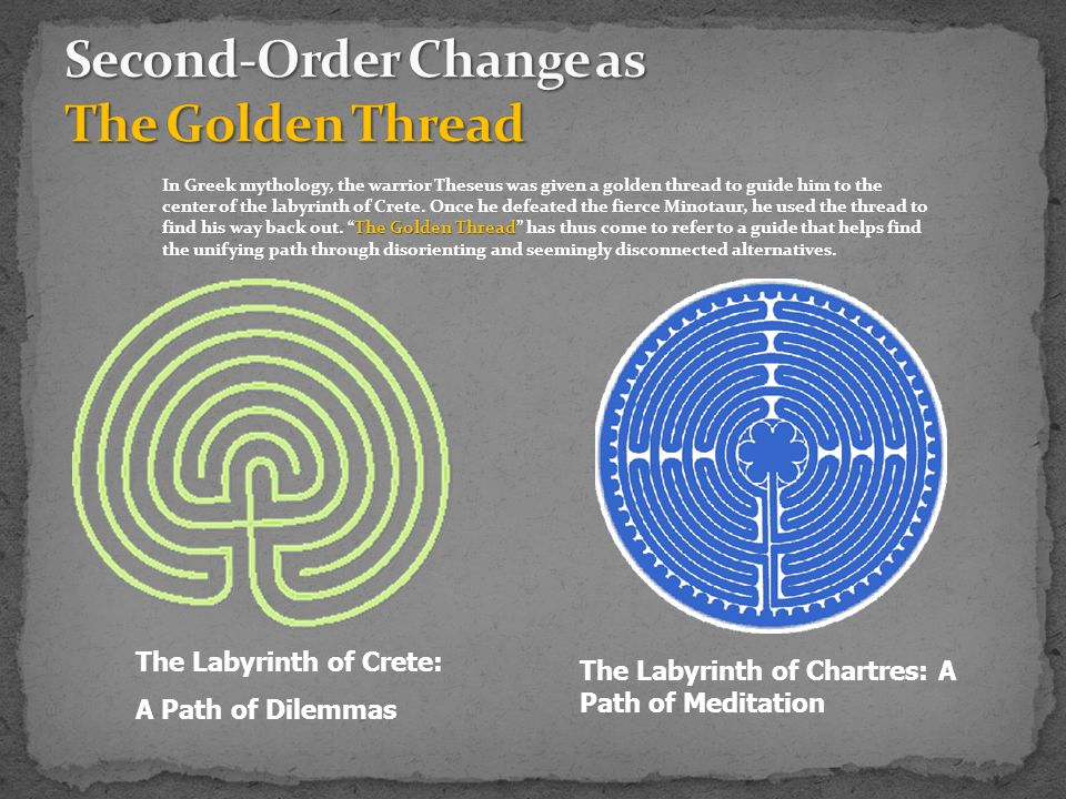The Labyrinth of Crete: A Path of Dilemmas The Labyrinth of Chartres: A Path of Meditation The Golden Thread In Greek mythology, the warrior Theseus was given a golden thread to guide him to the center of the labyrinth of Crete.