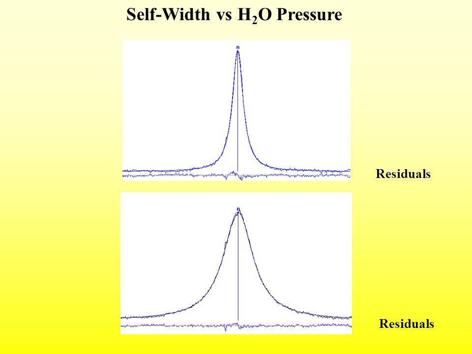 Self-Width vs H 2 O Pressure Residuals