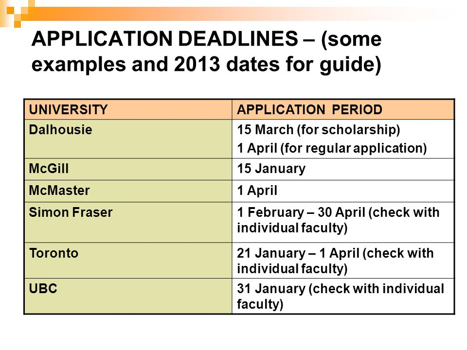 APPLICATION DEADLINES – (some examples and 2013 dates for guide) UNIVERSITYAPPLICATION PERIOD Dalhousie15 March (for scholarship) 1 April (for regular