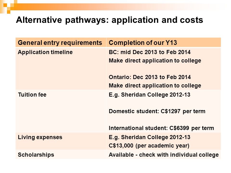 Alternative pathways: application and costs General entry requirementsCompletion of our Y13 Application timelineBC: mid Dec 2013 to Feb 2014 Make direct application to college Ontario: Dec 2013 to Feb 2014 Make direct application to college Tuition feeE.g.