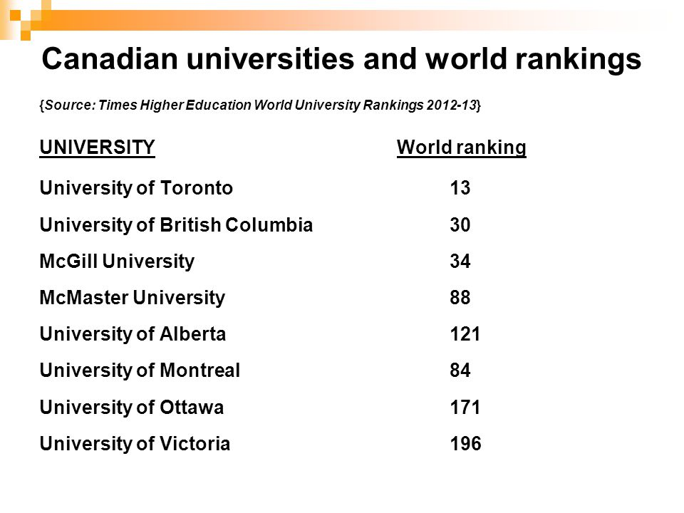 Canadian universities and world rankings {Source: Times Higher Education World University Rankings 2012-13} UNIVERSITY World ranking University of Toronto 13 University of British Columbia 30 McGill University 34 McMaster University 88 University of Alberta 121 University of Montreal 84 University of Ottawa 171 University of Victoria 196