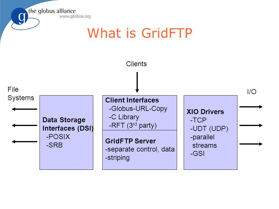 Translation to TeraGrid ?.GPFSHPSSSRB xferpNFS. GridFTP, pFTPGridFTP, ?.
