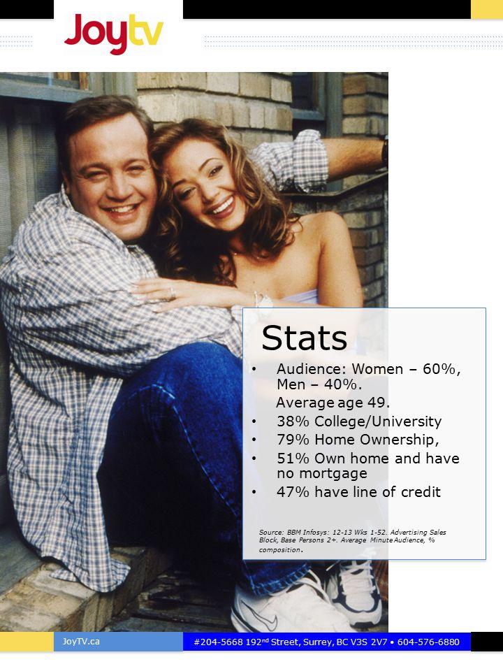 JoyTV.ca #204-5668 192 nd Street, Surrey, BC V3S 2V7 604-576-6880 Stats Source: BBM Infosys: 12-13 Wks 1-52.