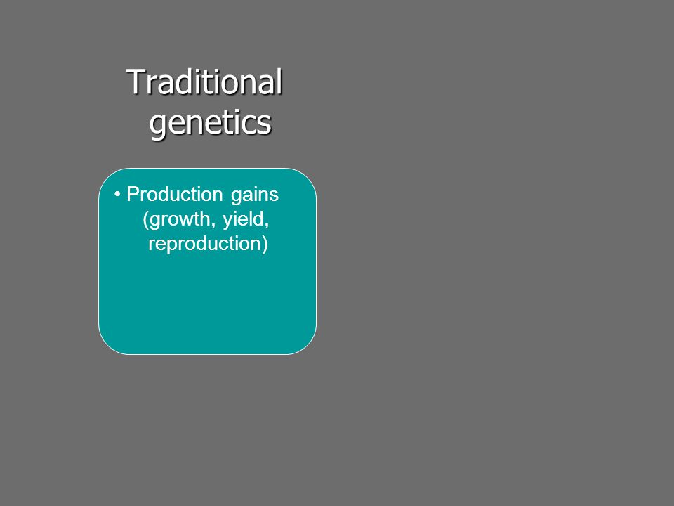 Traditional genetics genetics Production gains (growth, yield, reproduction)