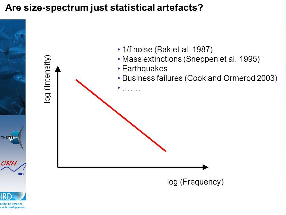 log (Frequency) log (Intensity) 1/f noise (Bak et al.