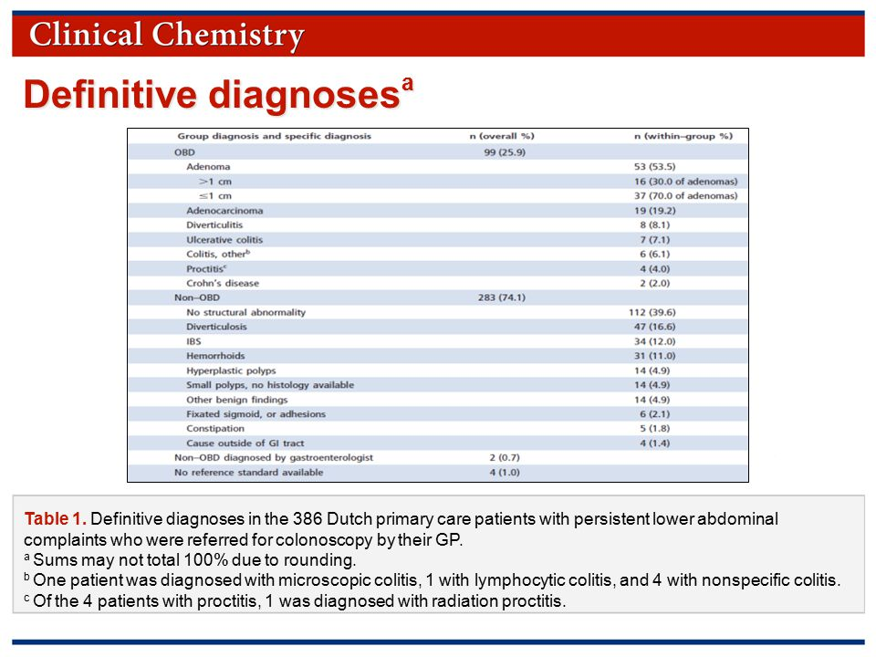 © Copyright 2009 by the American Association for Clinical Chemistry Definitive diagnoses a Table 1.