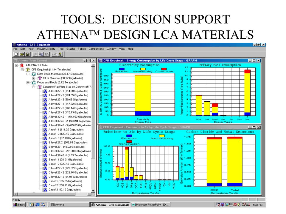 TOOLS: DECISION SUPPORT ATHENA  DESIGN LCA MATERIALS