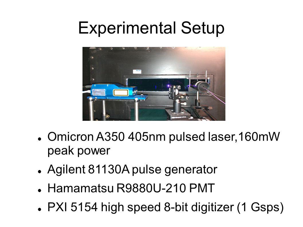Experimental Setup Omicron A350 405nm pulsed laser,160mW peak power Agilent 81130A pulse generator Hamamatsu R9880U-210 PMT PXI 5154 high speed 8-bit digitizer (1 Gsps)