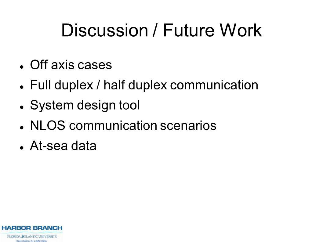 Discussion / Future Work Off axis cases Full duplex / half duplex communication System design tool NLOS communication scenarios At-sea data