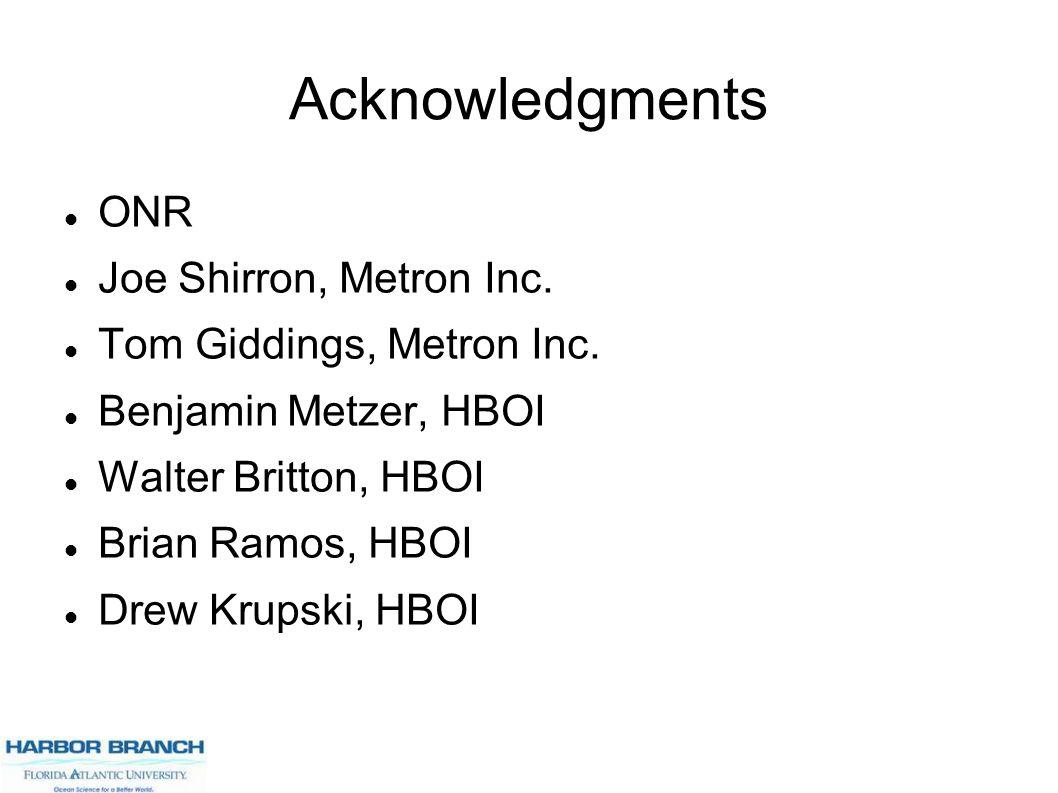 Acknowledgments ONR Joe Shirron, Metron Inc. Tom Giddings, Metron Inc.