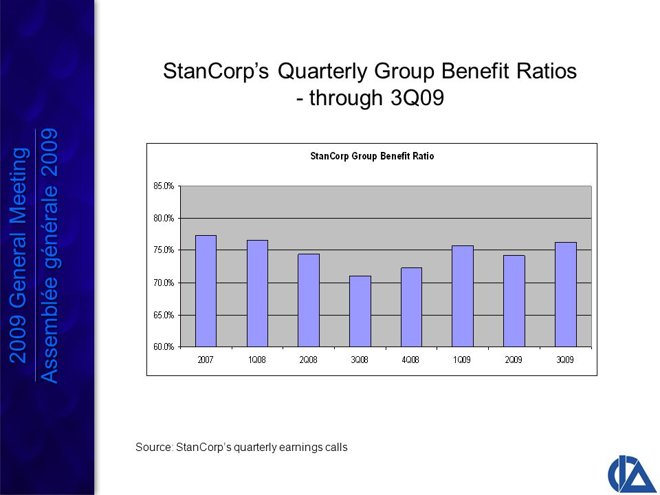 Source: StanCorp's quarterly earnings calls 2009 General Meeting Assemblée générale 2009 2009 General Meeting Assemblée générale 2009 StanCorp's Quart