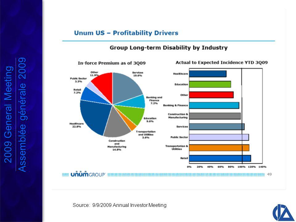 Source: 9/9/2009 Annual Investor Meeting 2009 General Meeting Assemblée générale 2009 2009 General Meeting Assemblée générale 2009