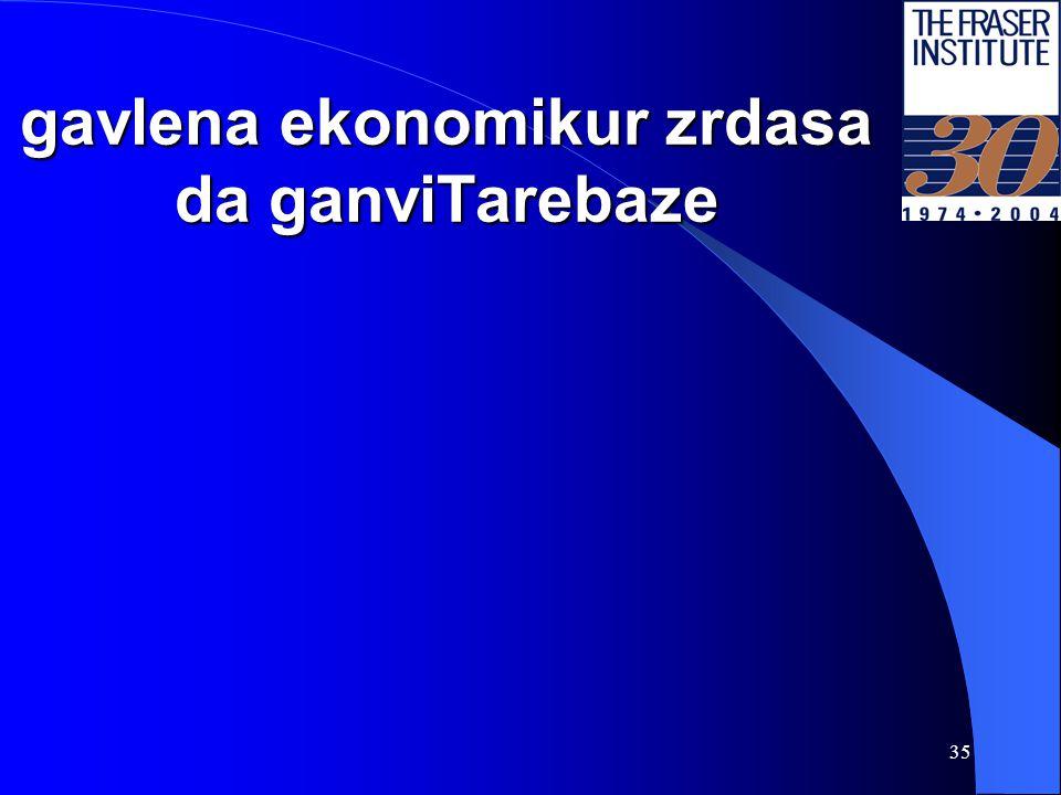 34 ratom aris ekonomikuri Tavisufleba mniSvnelovani.