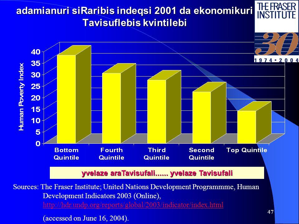 46 ekonomikuri Tavisufleba, Raribebi da uTanabroba