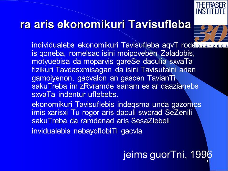 4 ra aris msoflios ekonomikuri Tavisuflebis indeqsi.