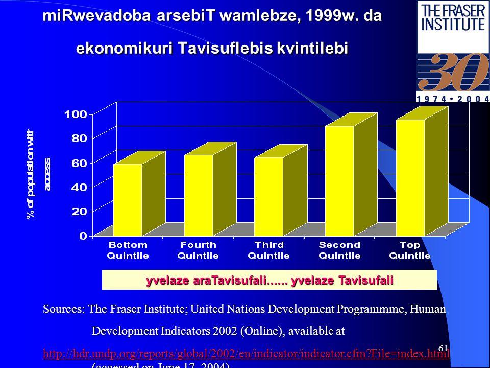 60 ekonomikuri Tavisufleba SromiTi resursebi, bavSvebi 10-14 w.