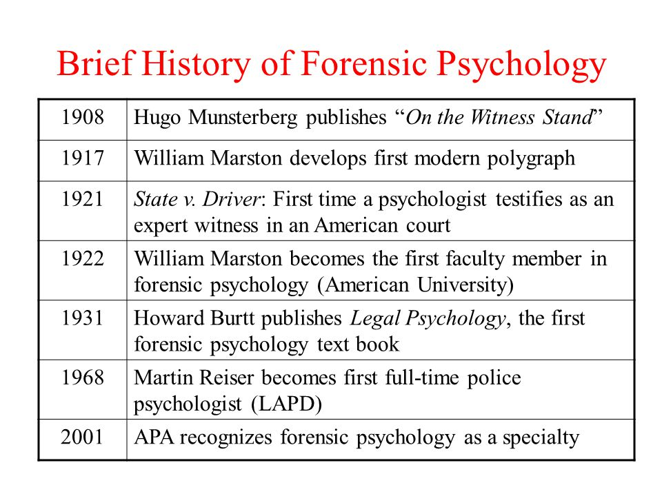 """Brief History of Forensic Psychology 1908Hugo Munsterberg publishes """"On the Witness Stand"""" 1917William Marston develops first modern polygraph 1921Sta"""