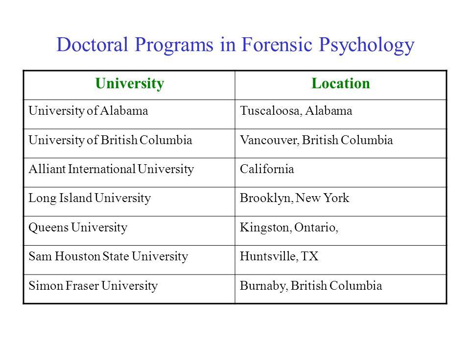 Doctoral Programs in Forensic Psychology UniversityLocation University of AlabamaTuscaloosa, Alabama University of British ColumbiaVancouver, British
