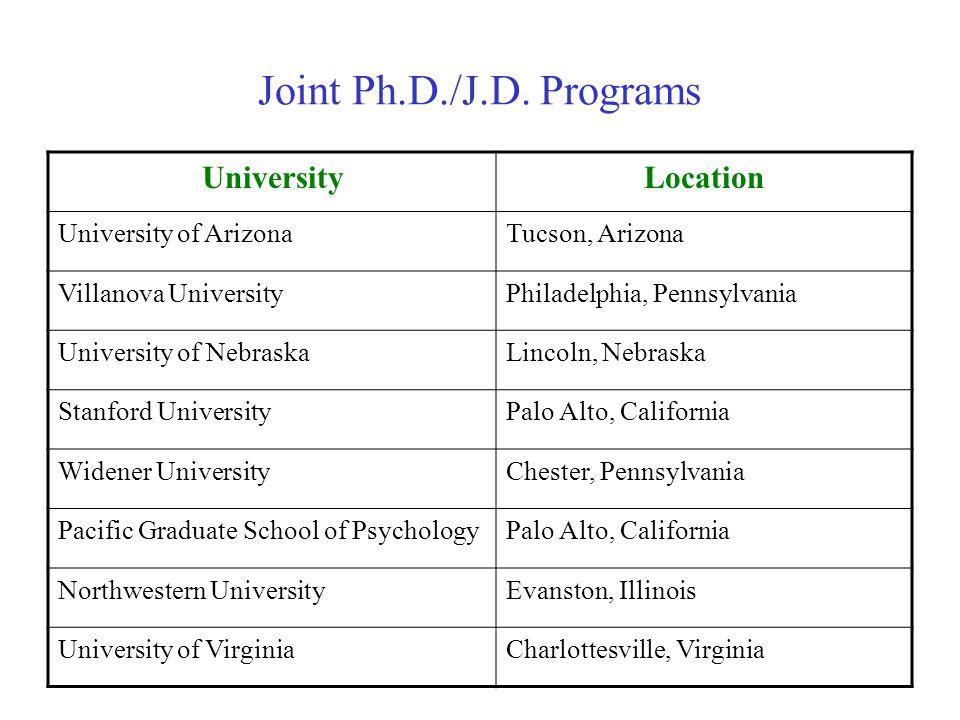 Joint Ph.D./J.D. Programs UniversityLocation University of ArizonaTucson, Arizona Villanova UniversityPhiladelphia, Pennsylvania University of Nebrask