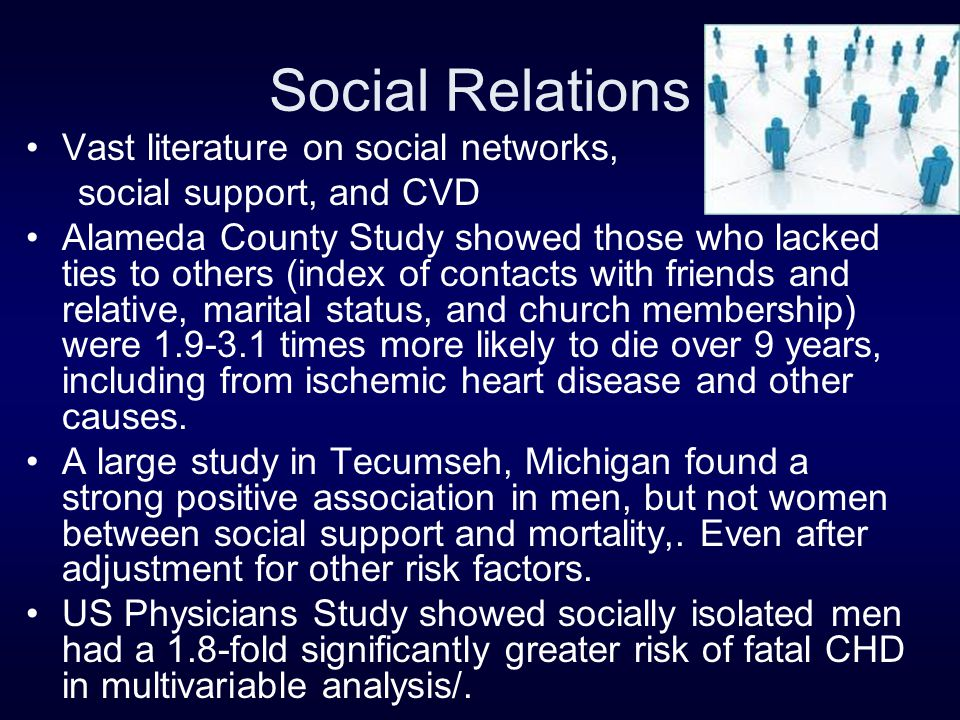Social Relations Vast literature on social networks, social support, and CVD Alameda County Study showed those who lacked ties to others (index of contacts with friends and relative, marital status, and church membership) were 1.9-3.1 times more likely to die over 9 years, including from ischemic heart disease and other causes.