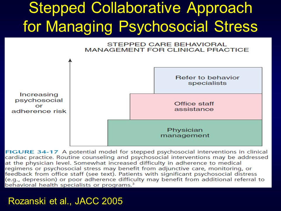 Stepped Collaborative Approach for Managing Psychosocial Stress Rozanski et al., JACC 2005