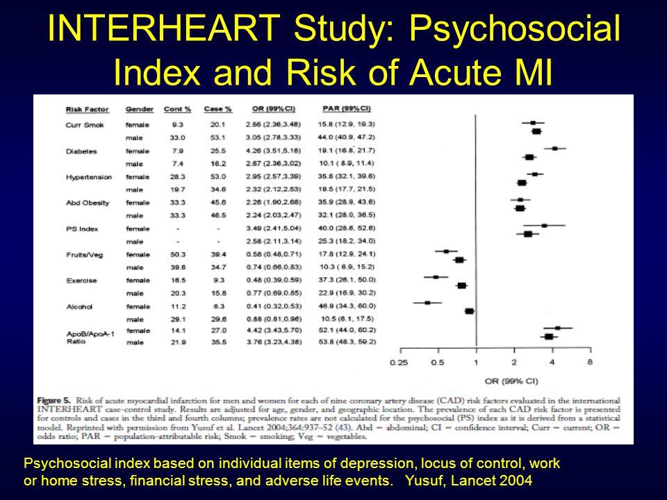 Screening for Psychosocial Risk: AHA Science Advisory on Depression (Lichtman J et al.