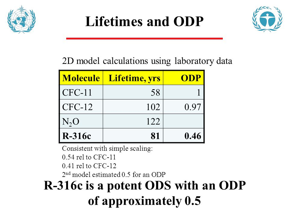 Lifetimes and ODP 2D model calculations using laboratory data MoleculeLifetime, yrsODP CFC-11581 CFC-121020.97 N2ON2O122 R-316c810.46 Consistent with