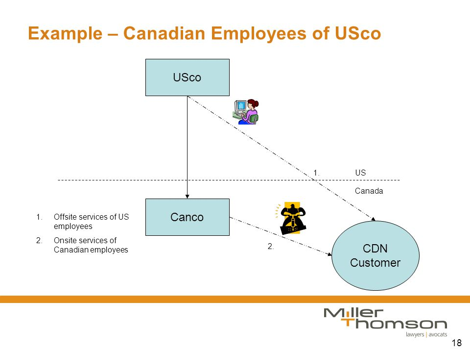 18 Example – Canadian Employees of USco Canada US USco Canco CDN Customer 1. 2. 1.Offsite services of US employees 2.Onsite services of Canadian emplo