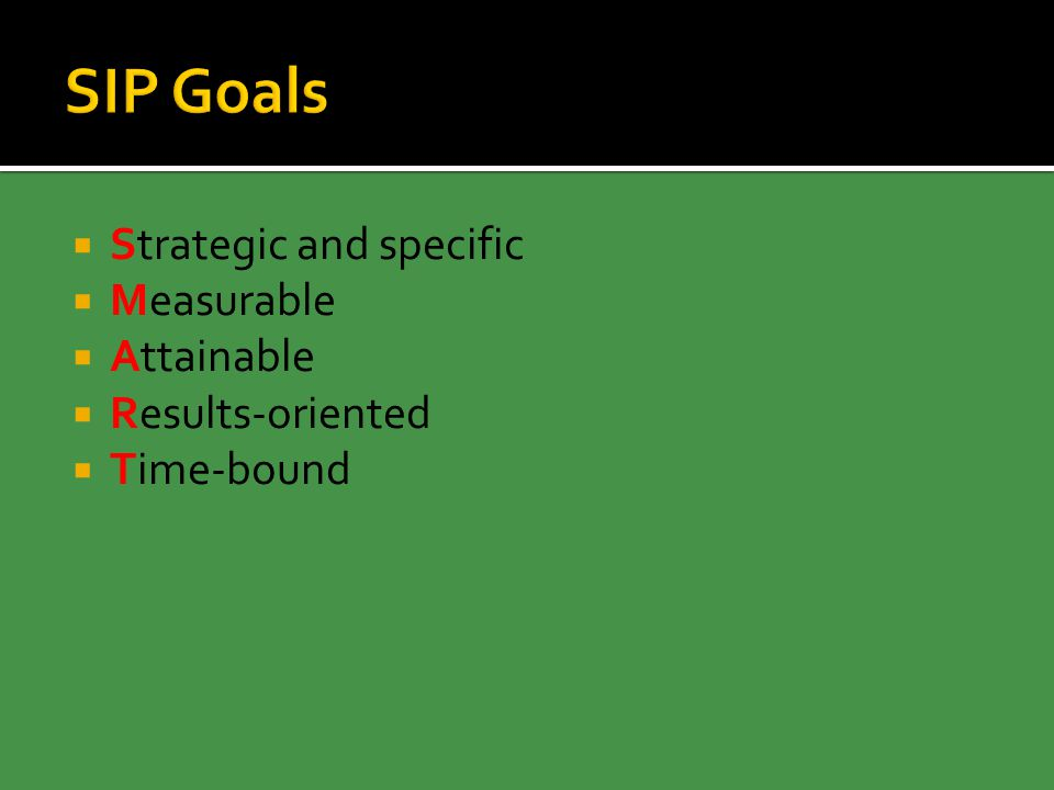  Strategic and specific  Measurable  Attainable  Results-oriented  Time-bound