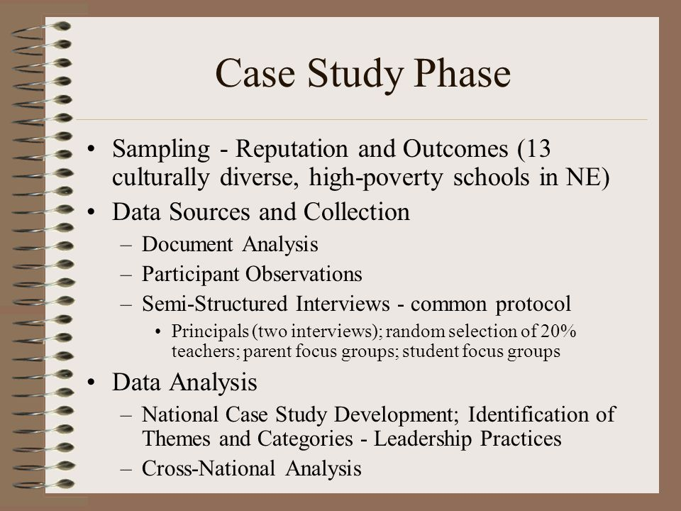 Case Study Phase Sampling - Reputation and Outcomes (13 culturally diverse, high-poverty schools in NE) Data Sources and Collection –Document Analysis –Participant Observations –Semi-Structured Interviews - common protocol Principals (two interviews); random selection of 20% teachers; parent focus groups; student focus groups Data Analysis –National Case Study Development; Identification of Themes and Categories - Leadership Practices –Cross-National Analysis
