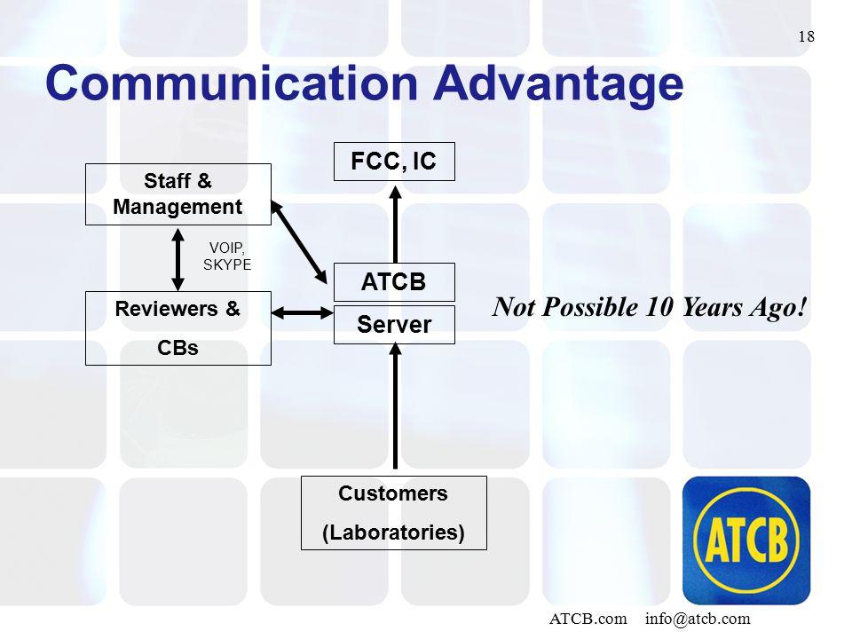 18 ATCB.com info@atcb.com Communication Advantage ATCB Customers (Laboratories) Reviewers & CBs Staff & Management Server FCC, IC VOIP, SKYPE Not Poss