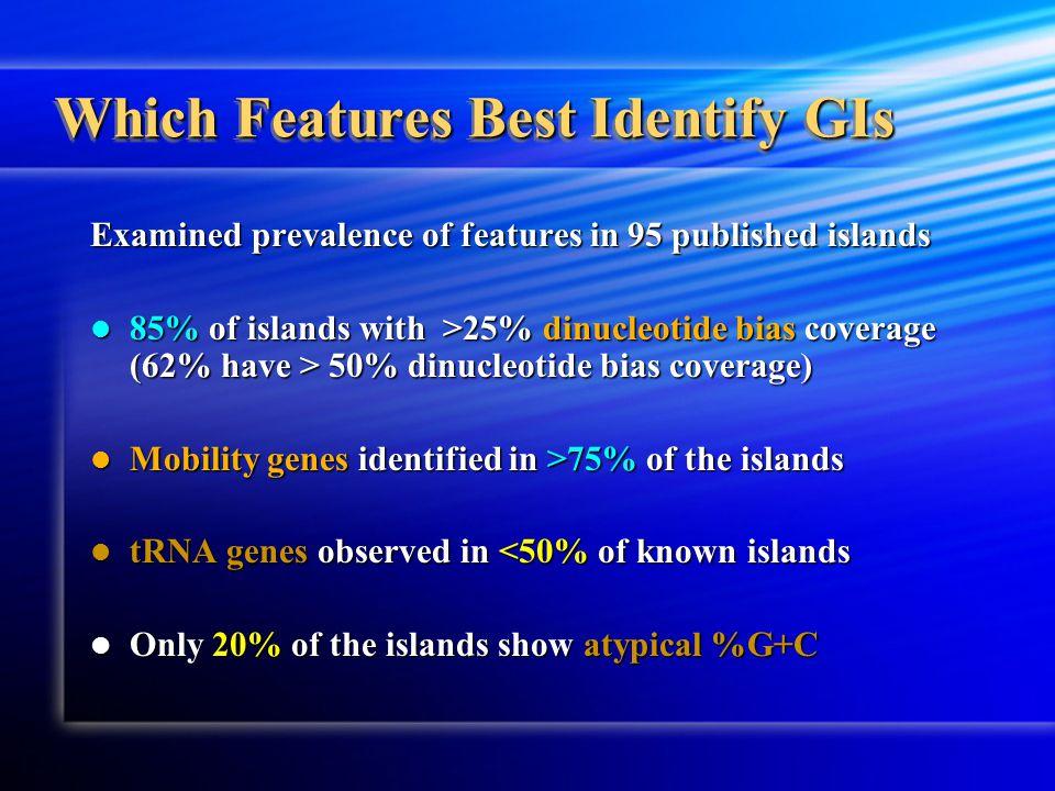 Properties of genes in GIs.