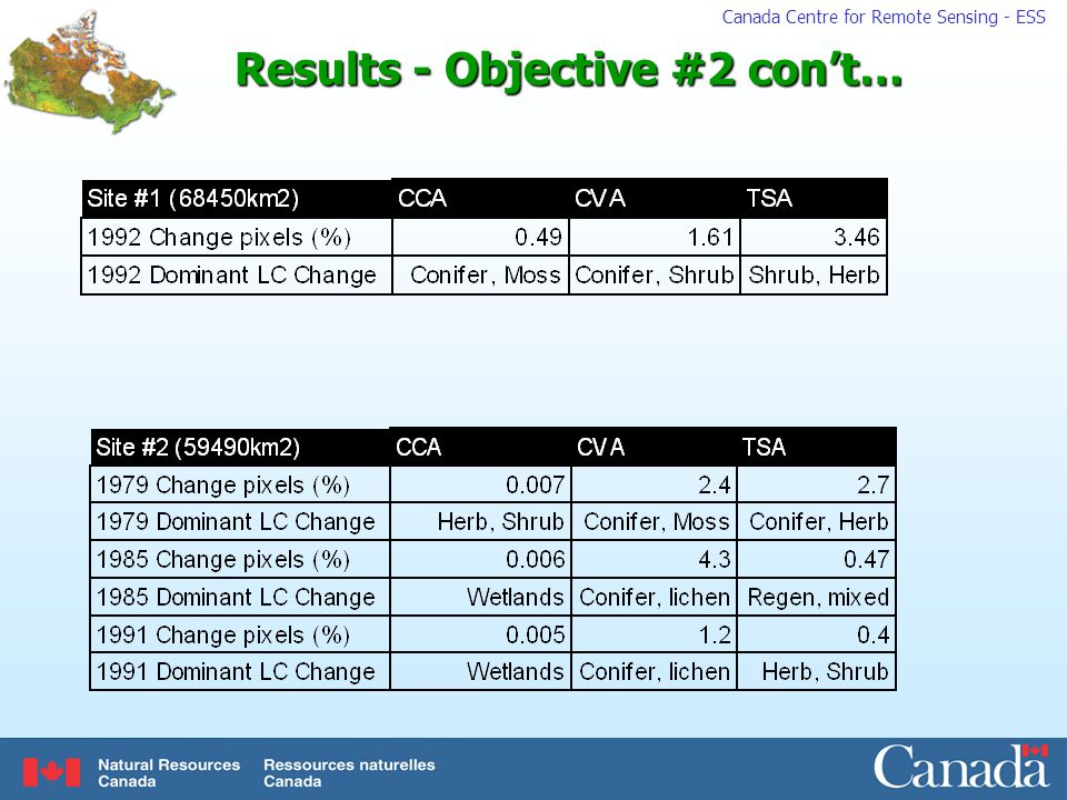 Canada Centre for Remote Sensing - ESS Results - Objective #2 con't…