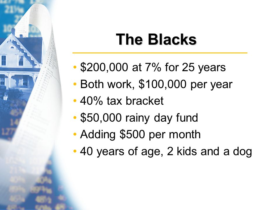 The Blacks $200,000 at 7% for 25 years Both work, $100,000 per year 40% tax bracket $50,000 rainy day fund Adding $500 per month 40 years of age, 2 kids and a dog