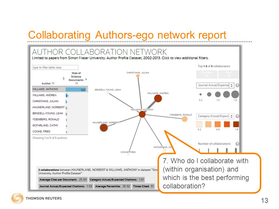 Collaborating Authors-ego network report 13 7.