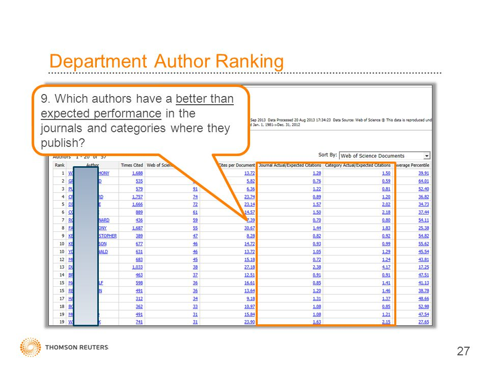Department Author Ranking 27 9.