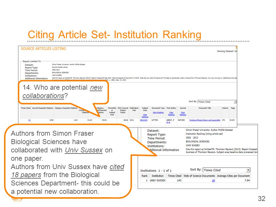Citing Article Set- Institution Ranking 32 14. Who are potential new collaborations.