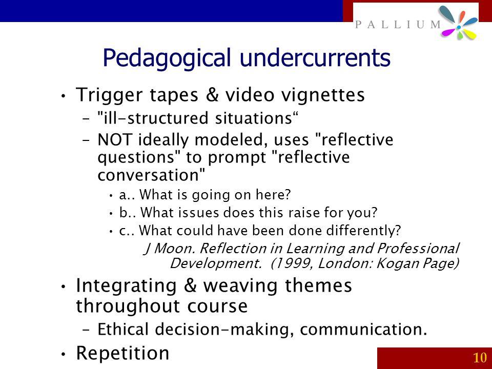 PALLIUM 10 Pedagogical undercurrents Trigger tapes & video vignettes –