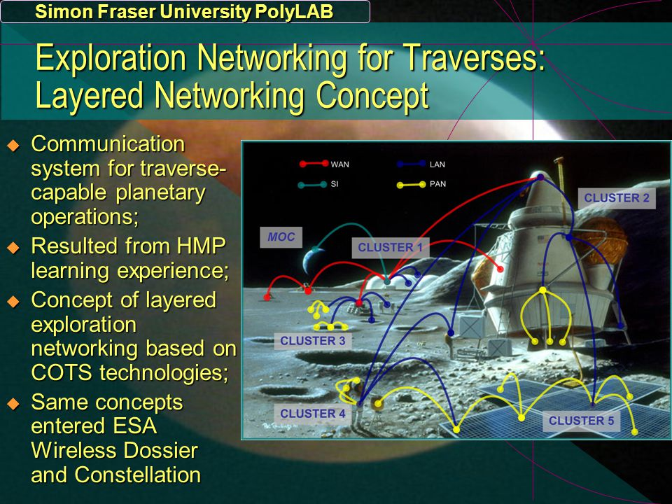 Simon Fraser University PolyLAB Exploration Networking for Traverses: Layered Networking Concept  Communication system for traverse- capable planetary operations;  Resulted from HMP learning experience;  Concept of layered exploration networking based on COTS technologies;  Same concepts entered ESA Wireless Dossier and Constellation