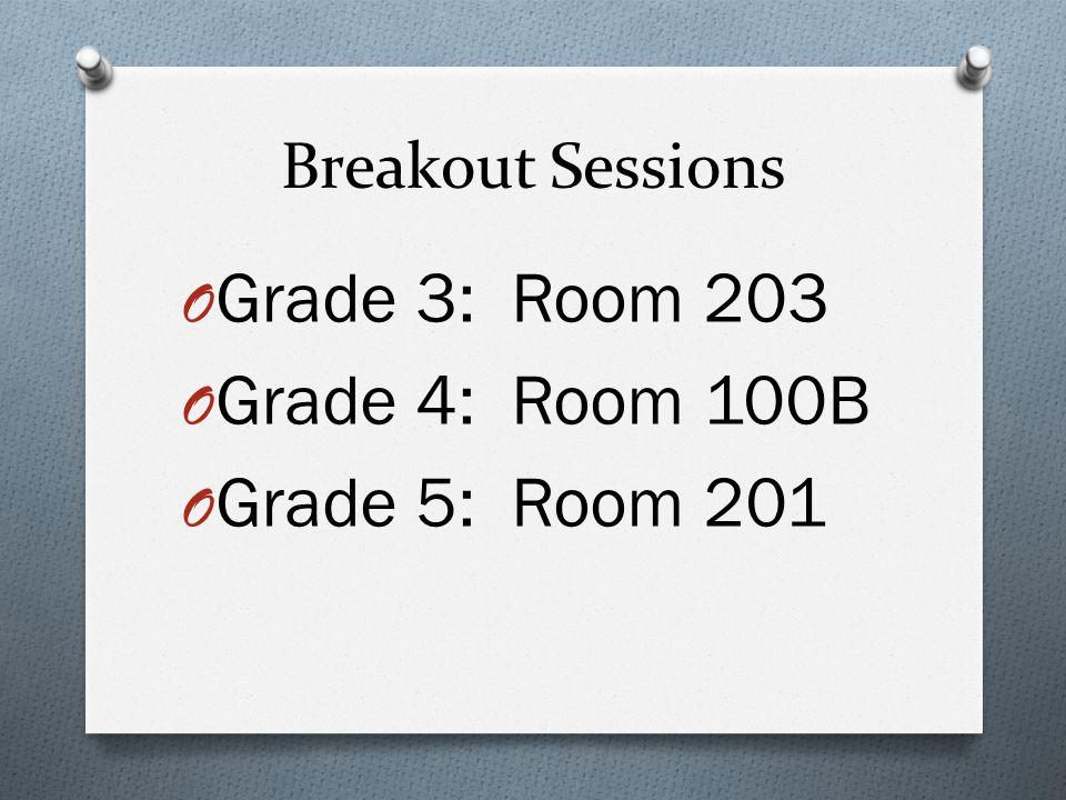 Breakout Sessions O Grade 3: Room 203 O Grade 4: Room 100B O Grade 5: Room 201