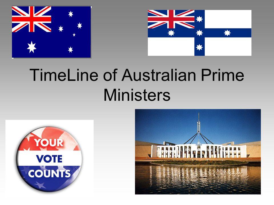 TimeLine of Australian Prime Ministers
