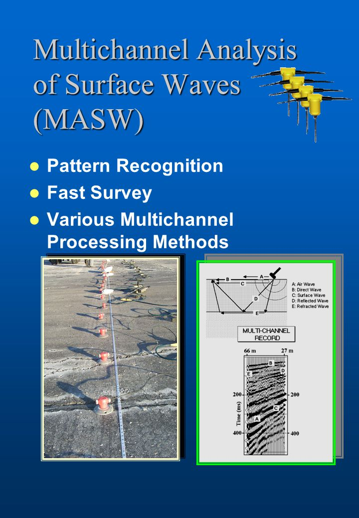 Multichannel Analysis of Surface Waves (MASW) Pattern Recognition Fast Survey Various Multichannel Processing Methods