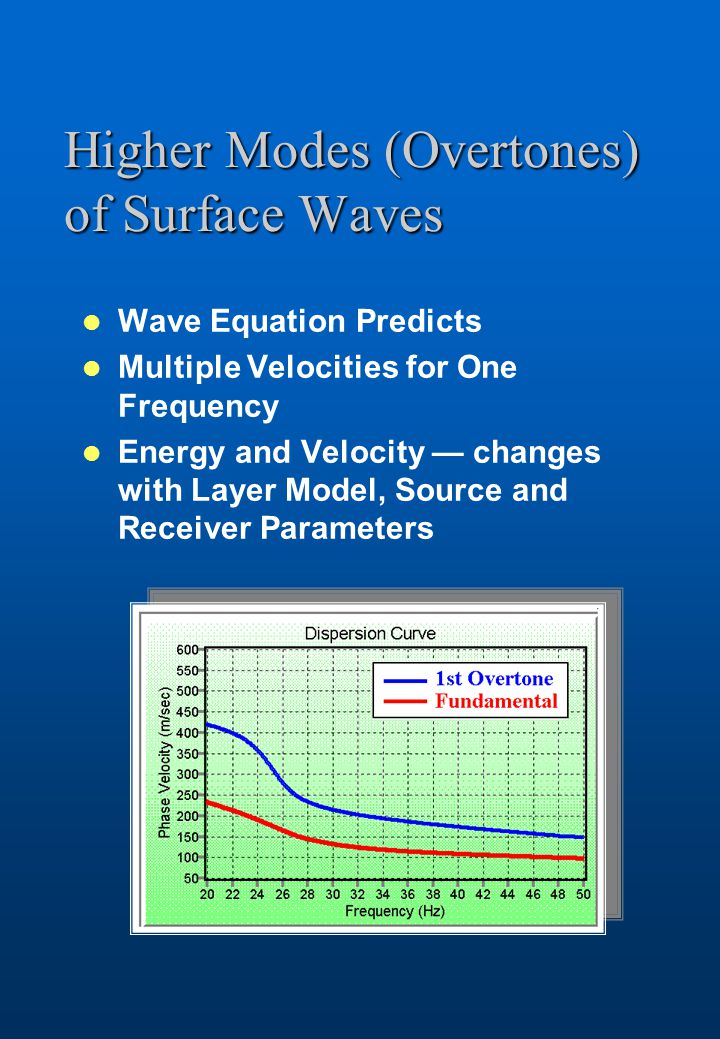 Wave Equation Predicts Multiple Velocities for One Frequency Energy and Velocity — changes with Layer Model, Source and Receiver Parameters Higher Modes (Overtones) of Surface Waves