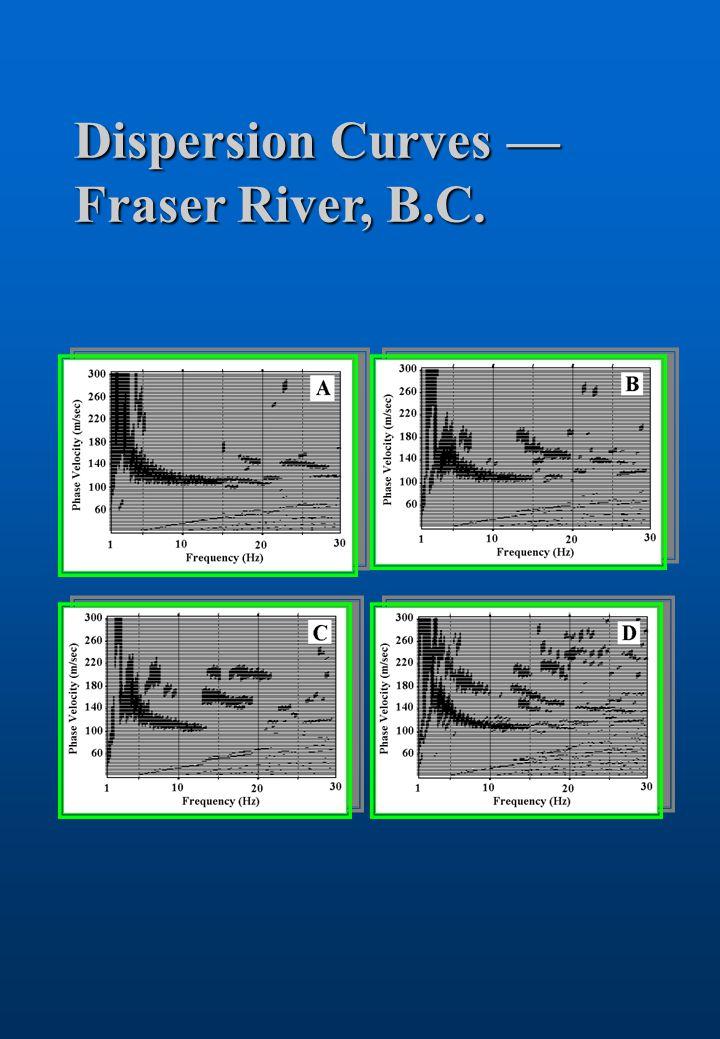 Dispersion Curves — Fraser River, B.C.