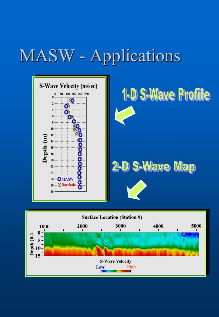 MASW - Applications
