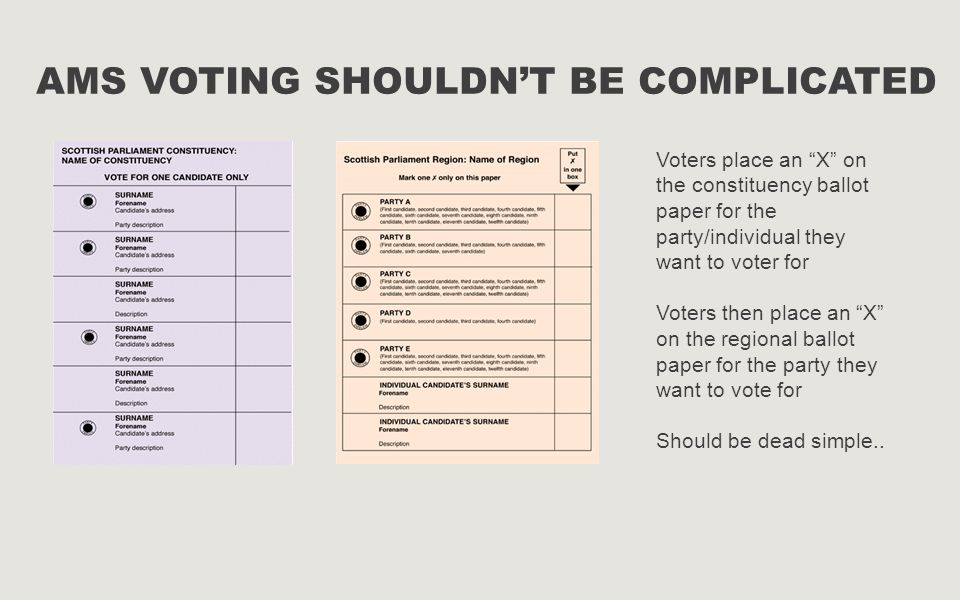 AMS VOTING SHOULDN'T BE COMPLICATED Voters place an X on the constituency ballot paper for the party/individual they want to voter for Voters then place an X on the regional ballot paper for the party they want to vote for Should be dead simple..